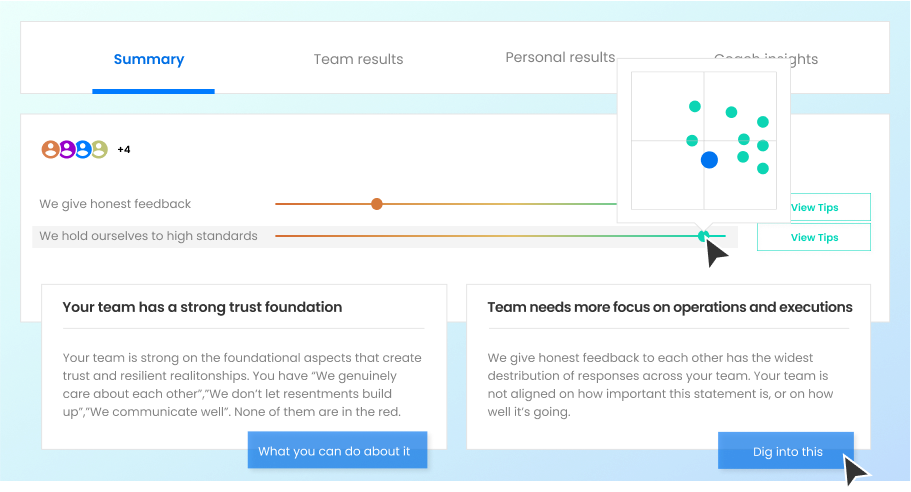 Valence Align: Understand Your Team Align combines a fresh diagnostic with AI-powered coaching to help you lead you team better.